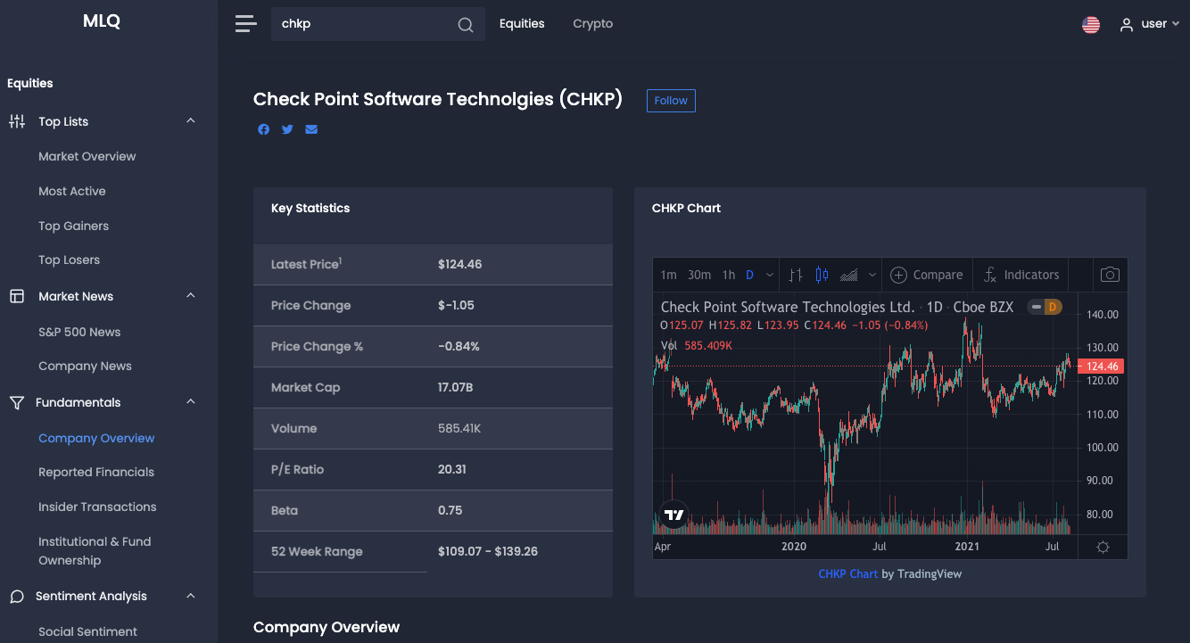 enterprise cybersecurity stocks